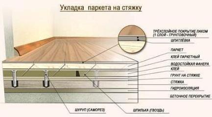 Инструкция По Укладке Паркетной Доски Массивной - фото 10